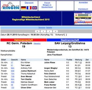 20151128_Ergebnis